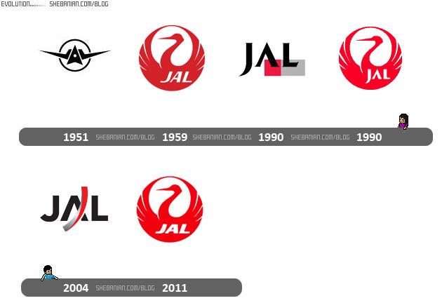JALロゴの遷移