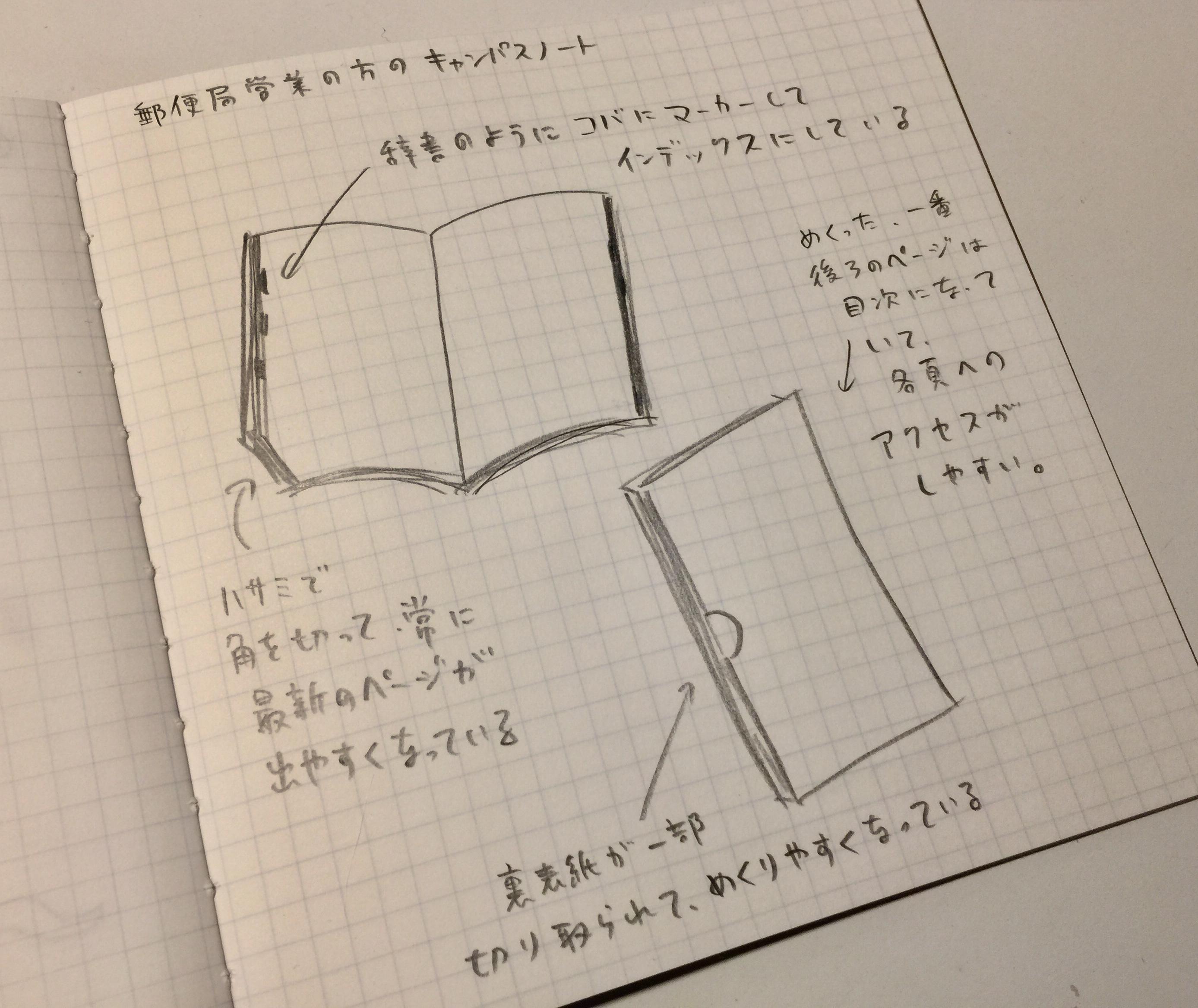 【郵便局営業さんのノート術】がいい感じで話が盛り上がってしまった。