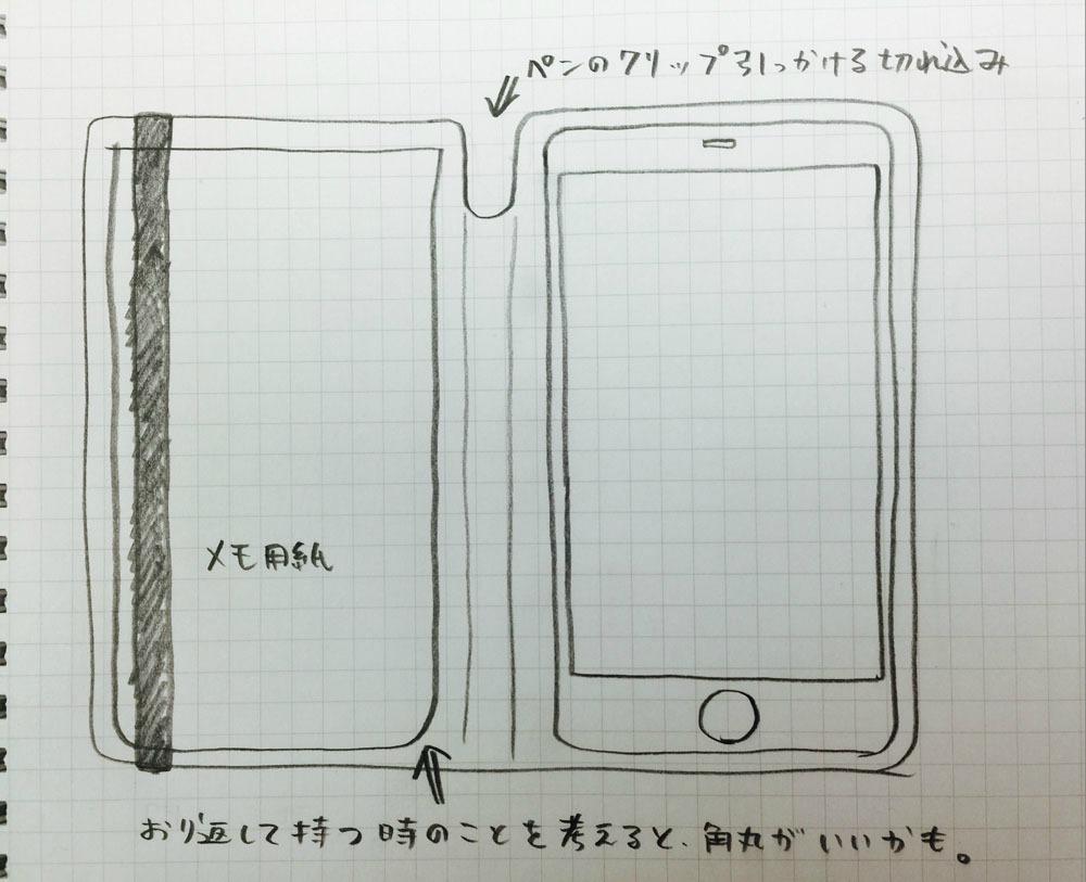 【iPhone6plusケース】メモ付きの、こういうのあったら買うんですが。自分で作るか、、、