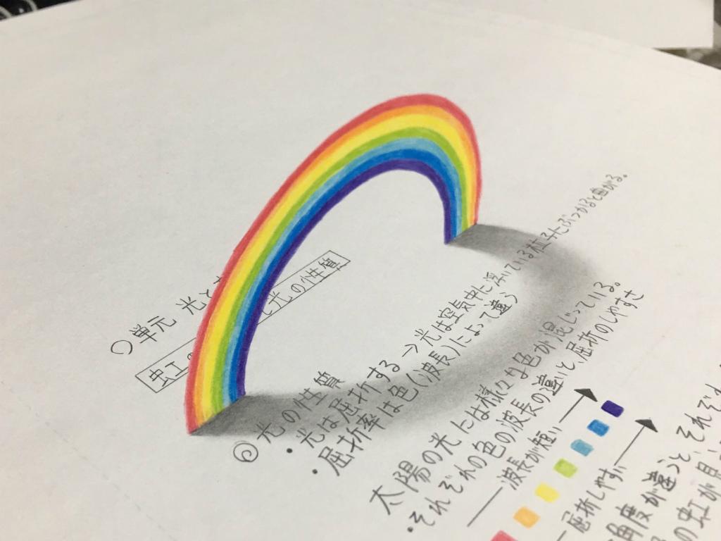 【新しい文具製作委員会/ノウト】Mozu君の錯視トリックノートのメイキングを公開。(2月5日18:00まで)